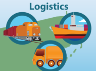 Improvements Ahead for Eastern NC Logistics Infrastructure