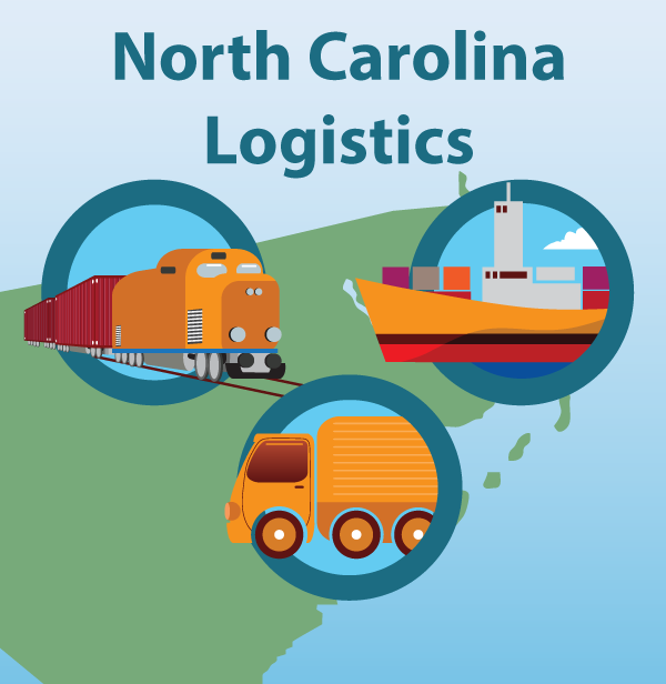 Looking for East Coast Distribution?   NC Ranked Best for Business by Forbes
